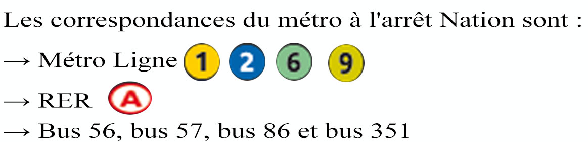 metro rer bus nation paris cabinet mme ricaud psychologue